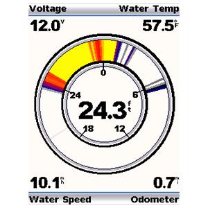 Garmin Echo 500c water speed