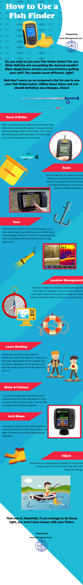 infographic how to use a fish finder
